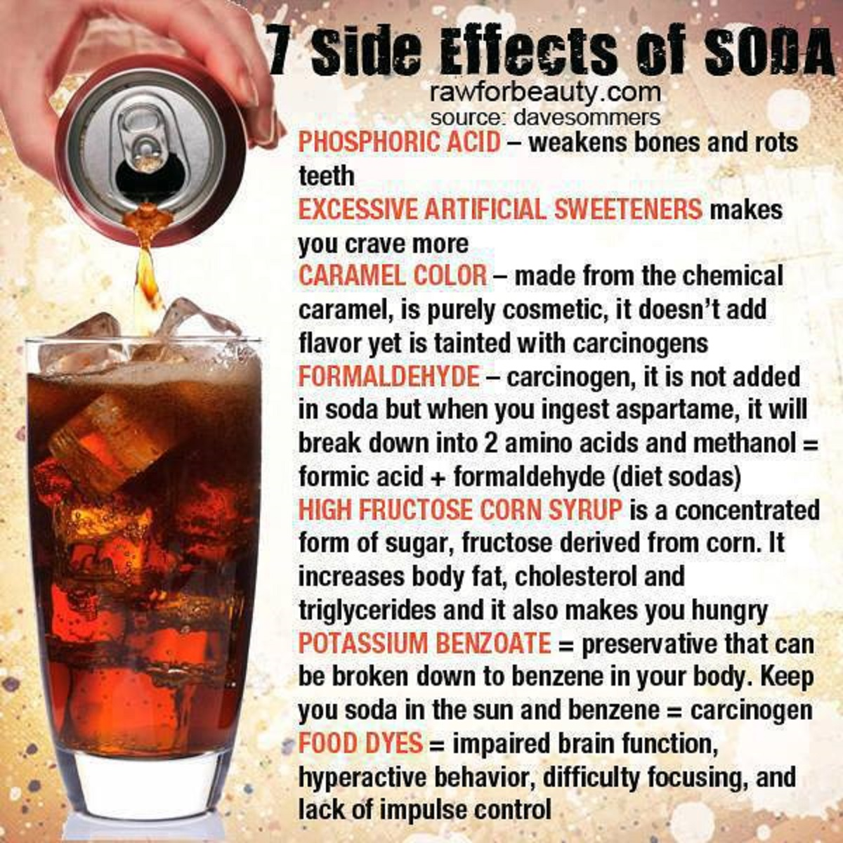 EFFECTS OF SODA